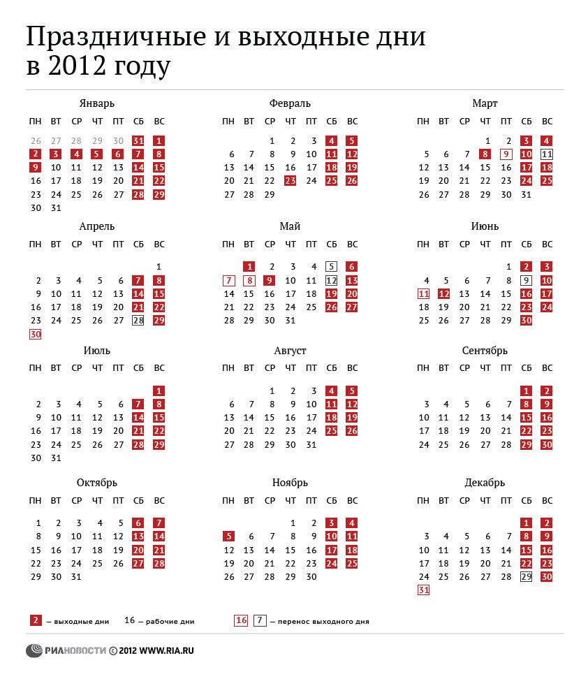 Когда именины у наталья по церковному календарю 2016