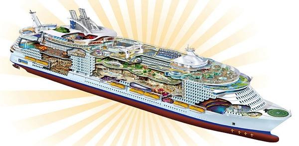 Самый большой корабль мире фото