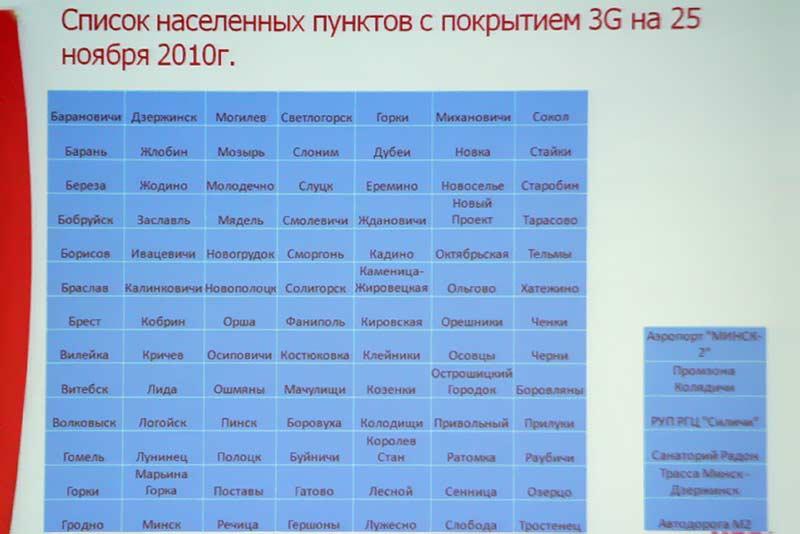 Список населенных пунктов с покпытием