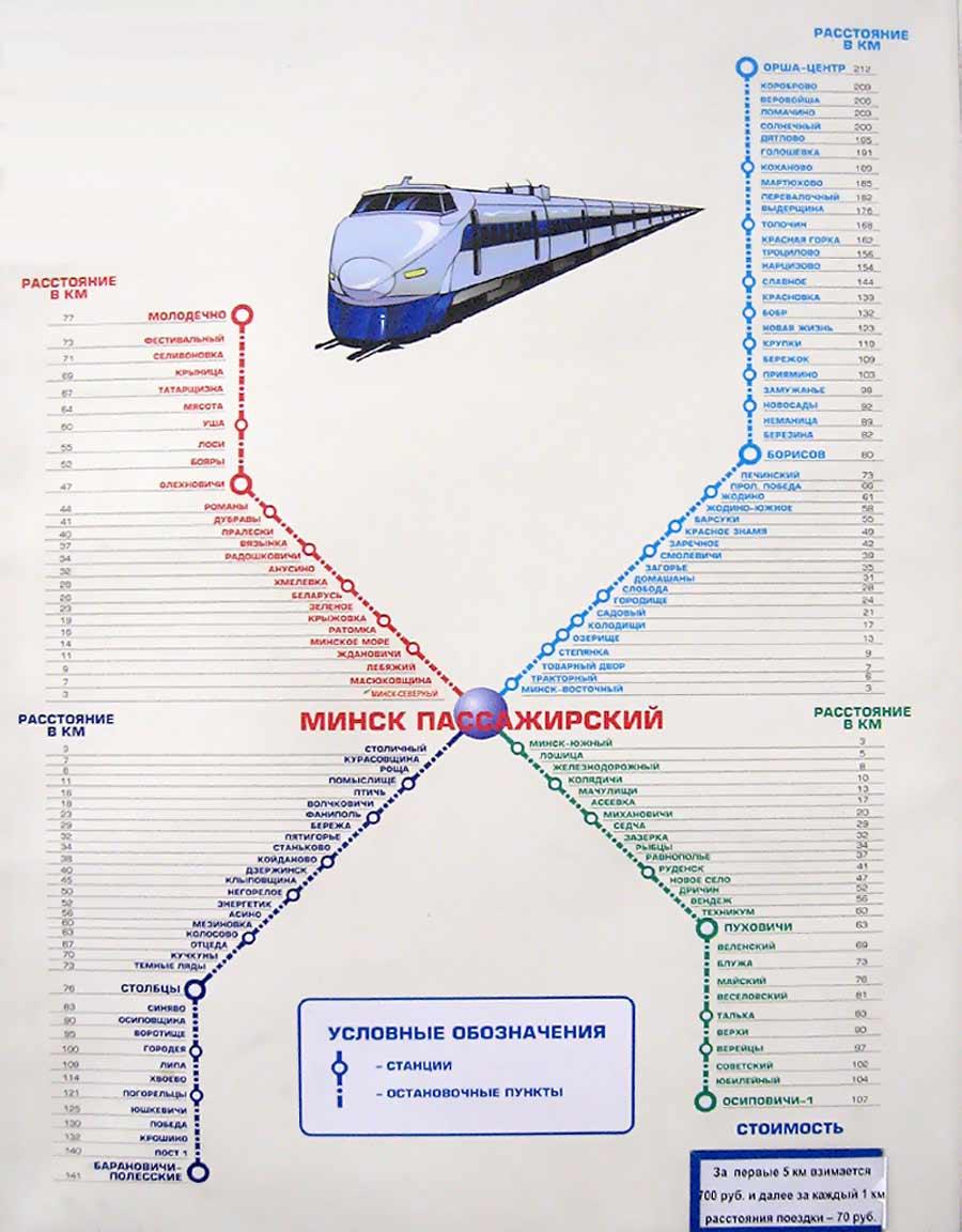 Схема движения электропоездов пригородного сообщения.