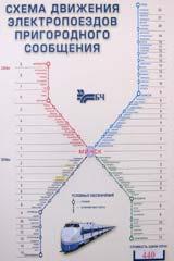 Минск молодечно схема