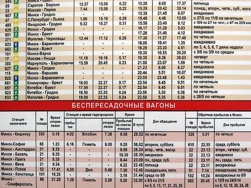 разработки расписание поездов в костюковичах тут буквально всё