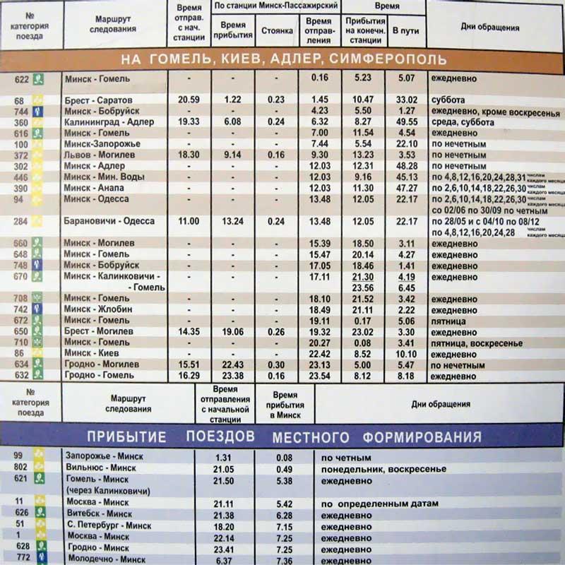 Расписание движения поездов.