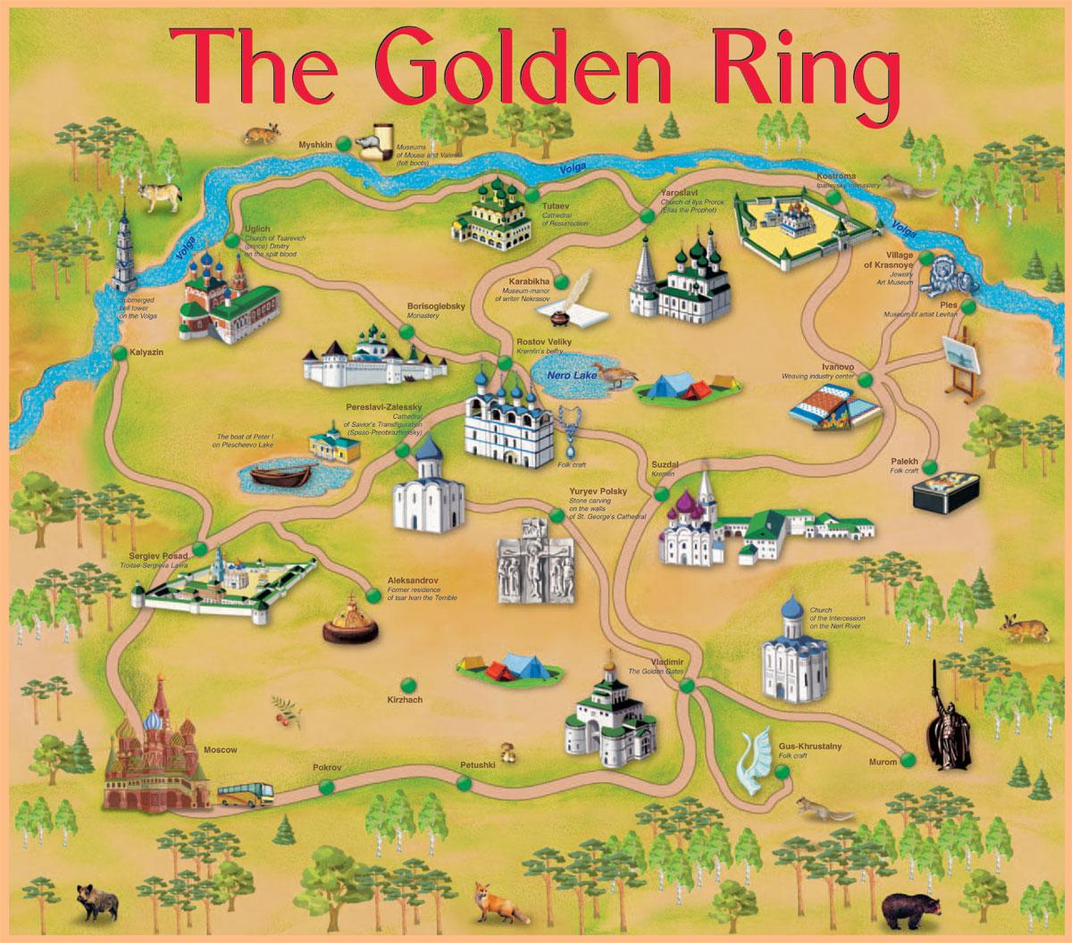 золотое кольцо россии туризм