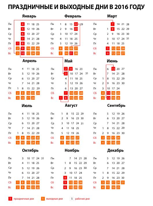 Как оплачиваются праздничные дни на новый год